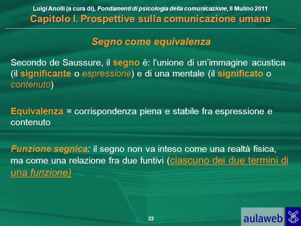 Luigi Anolli (a cura di), Fondamenti di psicologia della comunicazione, Il Mulino 2011 Capitolo I. Prospettive sulla comunicazione umana 22 Segno come