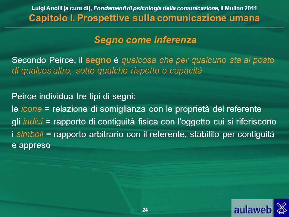 Luigi Anolli (a cura di), Fondamenti di psicologia della comunicazione, Il Mulino 2011 Capitolo I. Prospettive sulla comunicazione umana 24 Segno come