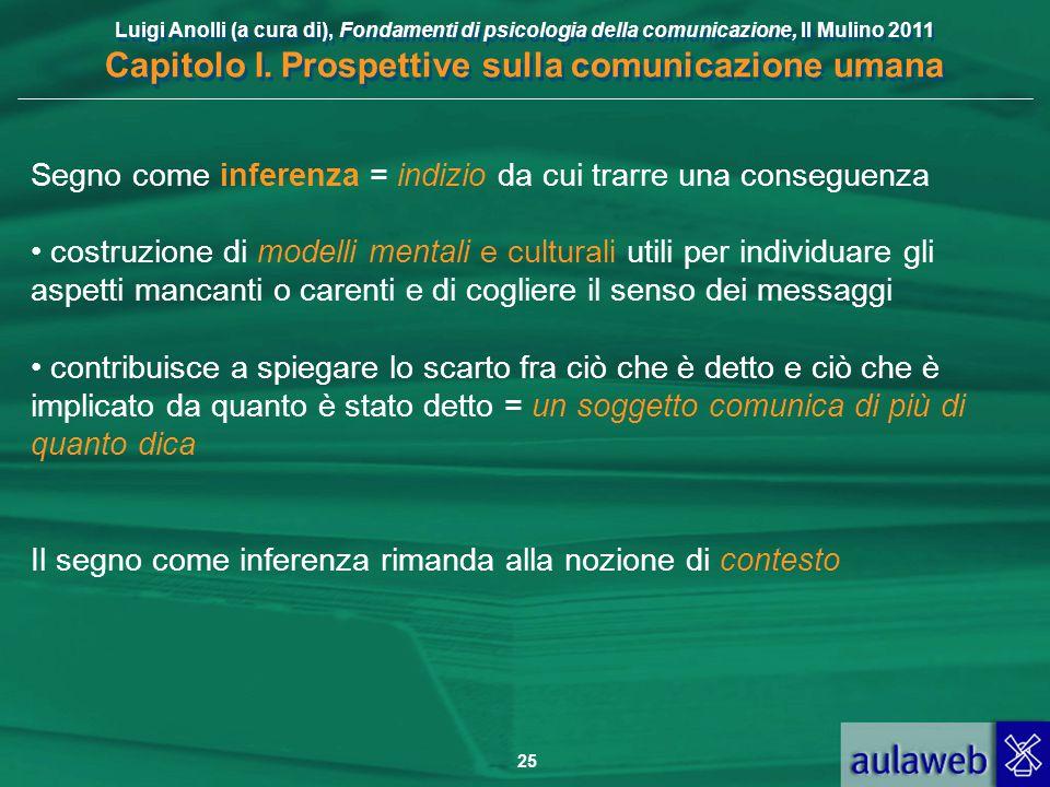 Luigi Anolli (a cura di), Fondamenti di psicologia della comunicazione, Il Mulino 2011 Capitolo I. Prospettive sulla comunicazione umana 25 Segno come