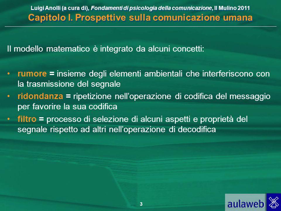 Luigi Anolli (a cura di), Fondamenti di psicologia della comunicazione, Il Mulino 2011 Capitolo I. Prospettive sulla comunicazione umana 3 Il modello