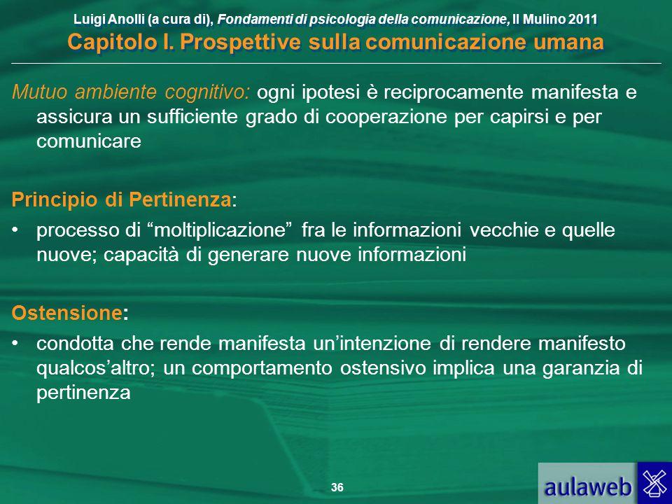 Luigi Anolli (a cura di), Fondamenti di psicologia della comunicazione, Il Mulino 2011 Capitolo I. Prospettive sulla comunicazione umana 36 Mutuo ambi
