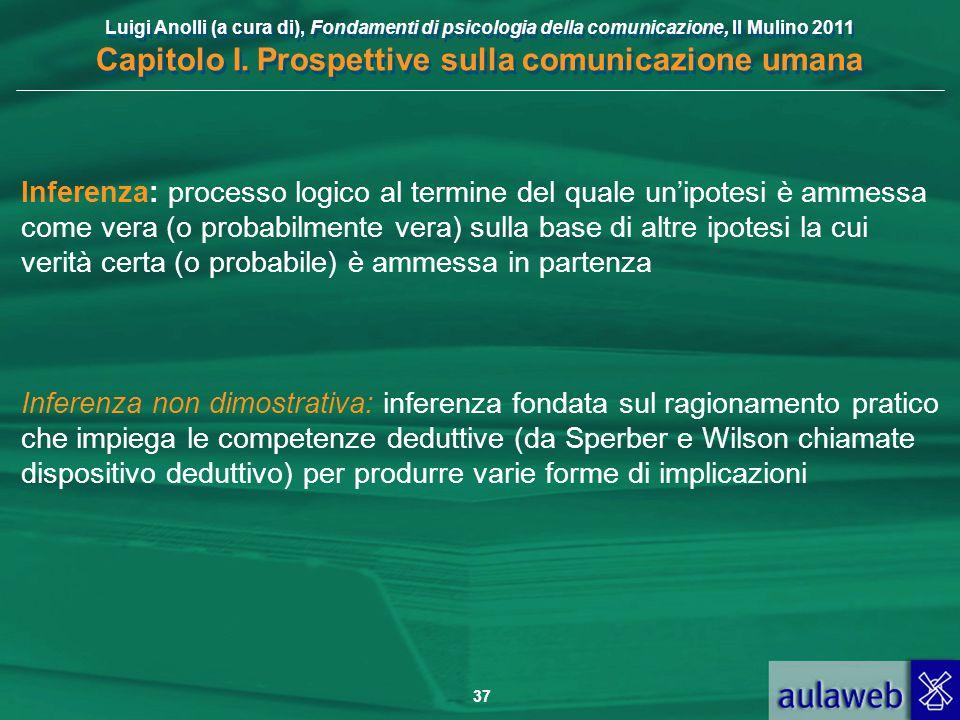 Luigi Anolli (a cura di), Fondamenti di psicologia della comunicazione, Il Mulino 2011 Capitolo I. Prospettive sulla comunicazione umana 37 Inferenza:
