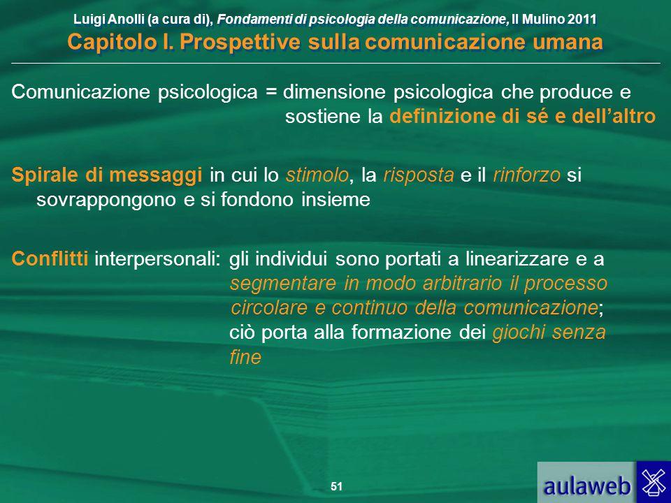 Luigi Anolli (a cura di), Fondamenti di psicologia della comunicazione, Il Mulino 2011 Capitolo I. Prospettive sulla comunicazione umana 51 Comunicazi