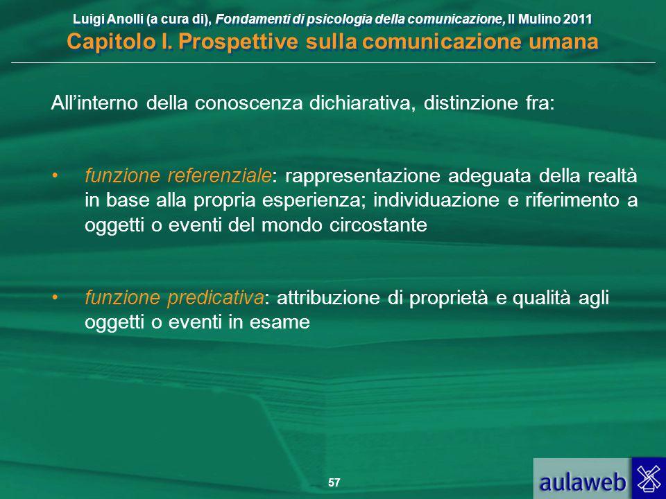 Luigi Anolli (a cura di), Fondamenti di psicologia della comunicazione, Il Mulino 2011 Capitolo I. Prospettive sulla comunicazione umana 57 All'intern