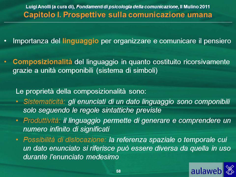Luigi Anolli (a cura di), Fondamenti di psicologia della comunicazione, Il Mulino 2011 Capitolo I. Prospettive sulla comunicazione umana 58 Importanza