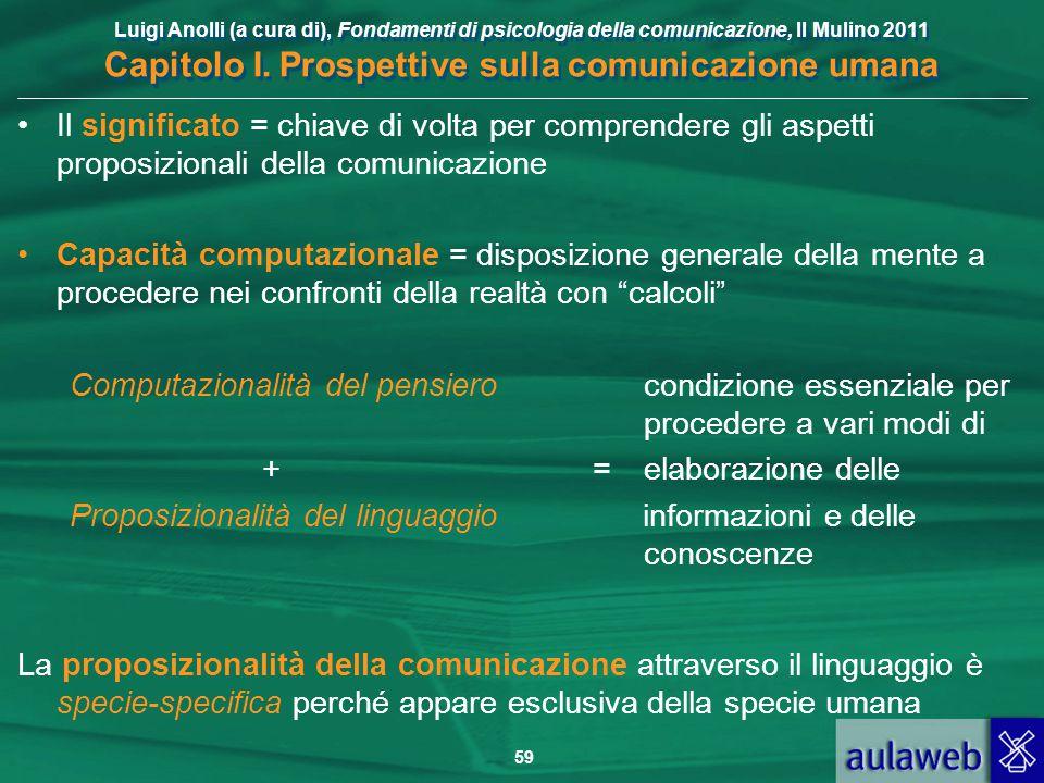 Luigi Anolli (a cura di), Fondamenti di psicologia della comunicazione, Il Mulino 2011 Capitolo I. Prospettive sulla comunicazione umana 59 Il signifi