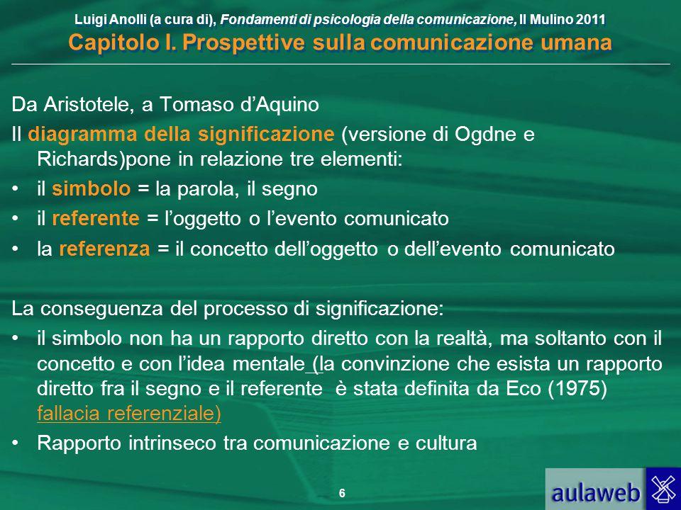 Luigi Anolli (a cura di), Fondamenti di psicologia della comunicazione, Il Mulino 2011 Capitolo I. Prospettive sulla comunicazione umana 6 Da Aristote
