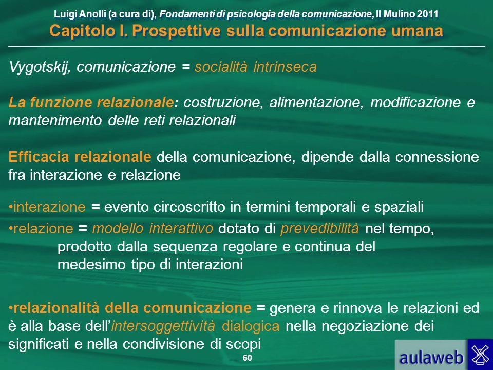 Luigi Anolli (a cura di), Fondamenti di psicologia della comunicazione, Il Mulino 2011 Capitolo I. Prospettive sulla comunicazione umana 60 Vygotskij,