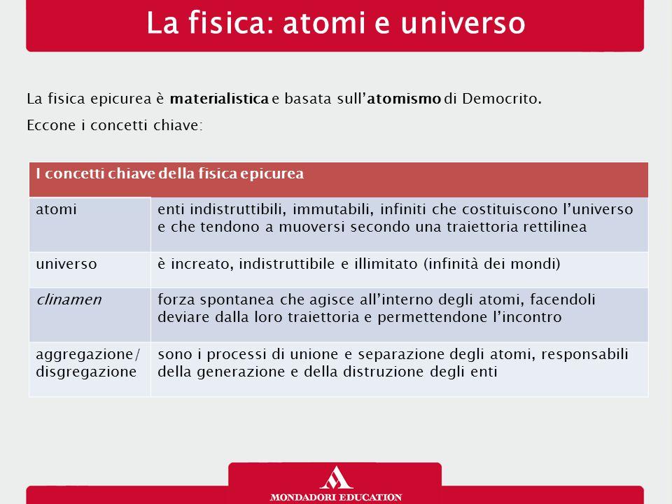 La fisica: atomi e universo La fisica epicurea è materialistica e basata sull'atomismo di Democrito. Eccone i concetti chiave: I concetti chiave della