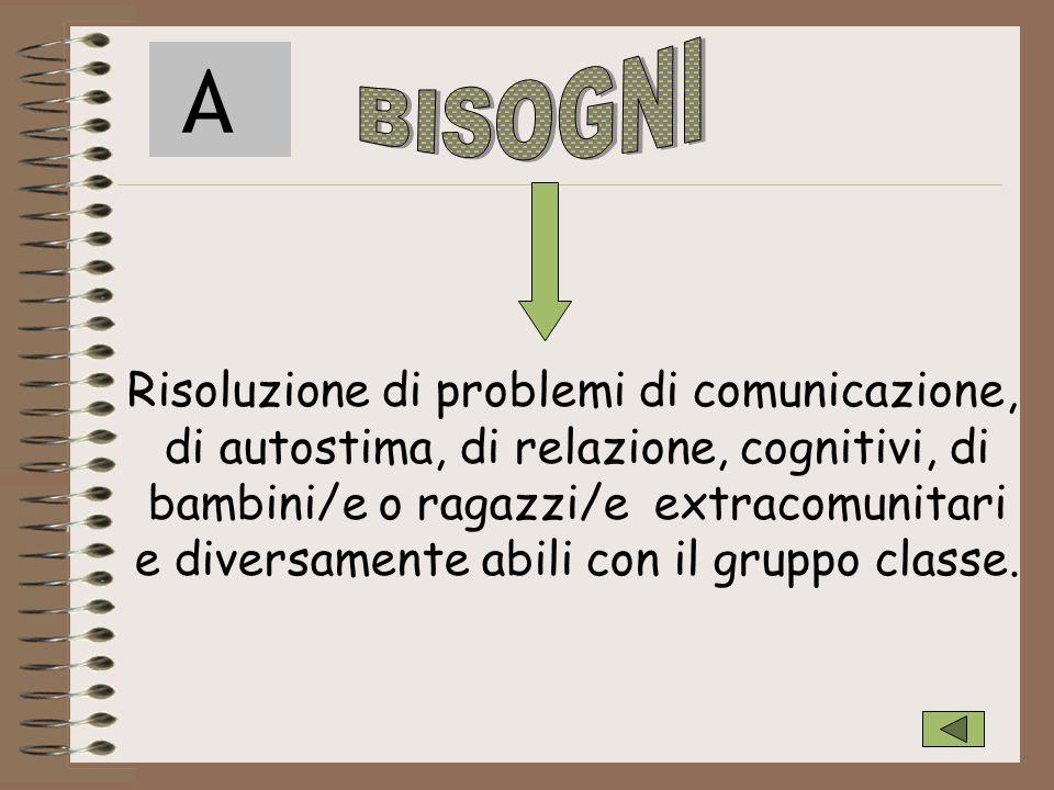 Risoluzione di problemi di comunicazione, di autostima, di relazione, cognitivi, di bambini/e o ragazzi/e extracomunitari e diversamente abili con il