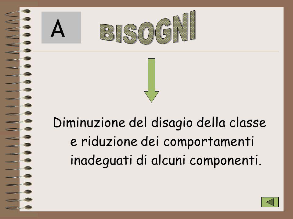 Diminuzione del disagio della classe e riduzione dei comportamenti inadeguati di alcuni componenti. A