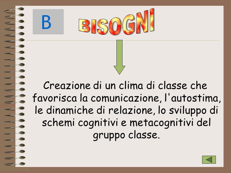 Creazione di un clima di classe che favorisca la comunicazione, l'autostima, le dinamiche di relazione, lo sviluppo di schemi cognitivi e metacognitiv