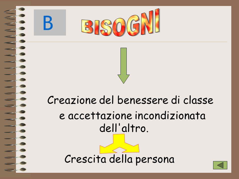 Creazione del benessere di classe e accettazione incondizionata dell'altro. Crescita della persona B