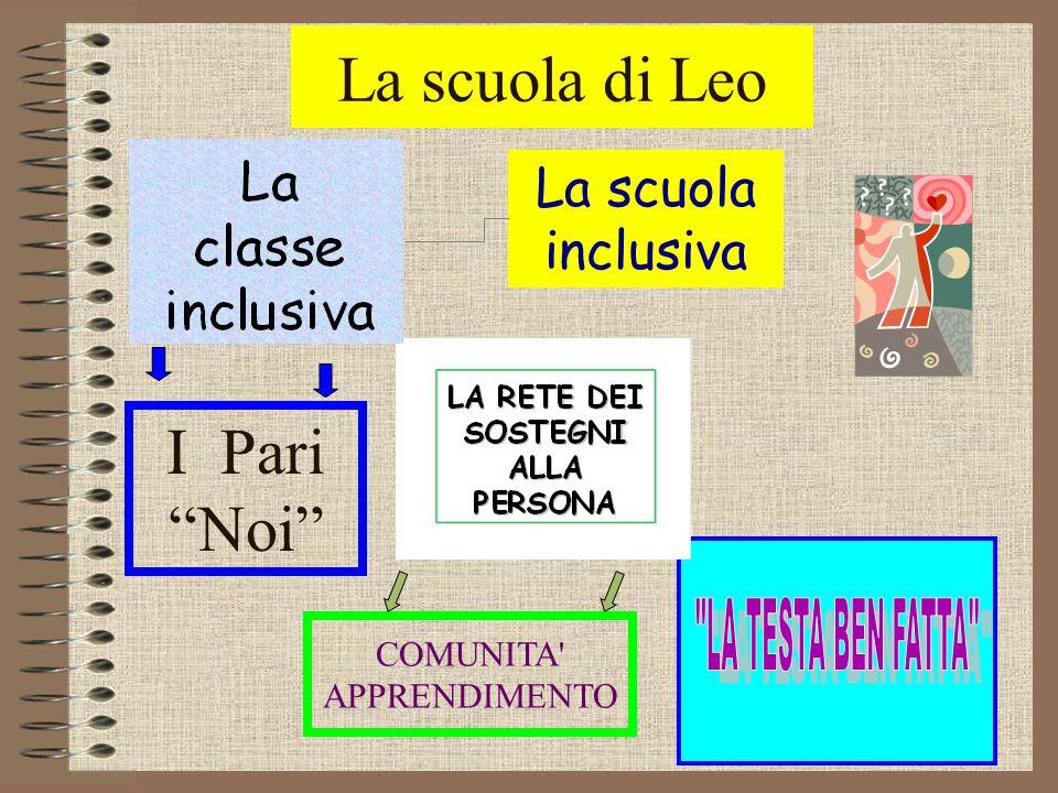 """COMUNITA' APPRENDIMENTO La scuola di Leo I Pari """"Noi"""" La scuola inclusiva"""