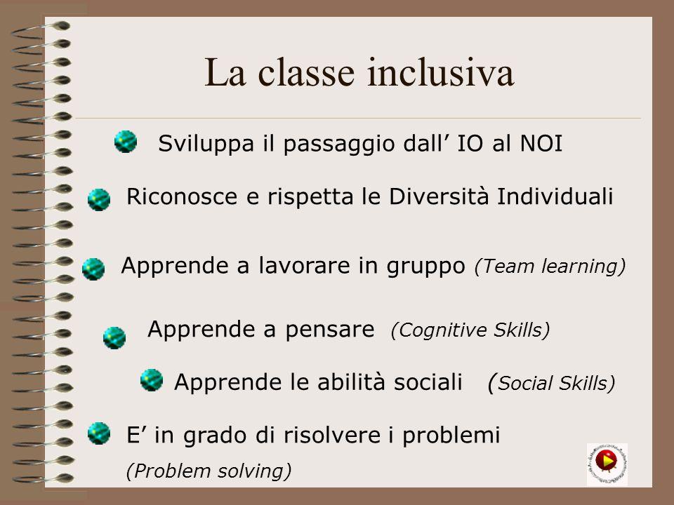 La classe inclusiva Sviluppa il passaggio dall' IO al NOI Riconosce e rispetta le Diversità Individuali Apprende a lavorare in gruppo (Team learning)