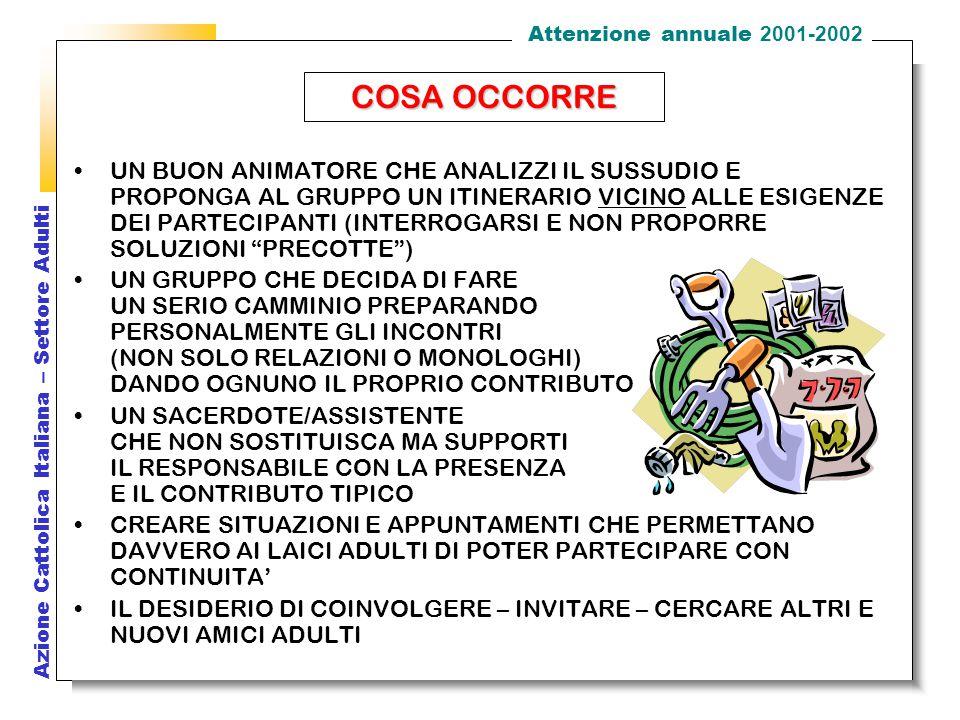 Azione Cattolica Italiana – Settore Adulti UN BUON ANIMATORE CHE ANALIZZI IL SUSSUDIO E PROPONGA AL GRUPPO UN ITINERARIO VICINO ALLE ESIGENZE DEI PARTECIPANTI (INTERROGARSI E NON PROPORRE SOLUZIONI PRECOTTE ) UN GRUPPO CHE DECIDA DI FARE UN SERIO CAMMINIO PREPARANDO PERSONALMENTE GLI INCONTRI (NON SOLO RELAZIONI O MONOLOGHI) DANDO OGNUNO IL PROPRIO CONTRIBUTO UN SACERDOTE/ASSISTENTE CHE NON SOSTITUISCA MA SUPPORTI IL RESPONSABILE CON LA PRESENZA E IL CONTRIBUTO TIPICO CREARE SITUAZIONI E APPUNTAMENTI CHE PERMETTANO DAVVERO AI LAICI ADULTI DI POTER PARTECIPARE CON CONTINUITA' IL DESIDERIO DI COINVOLGERE – INVITARE – CERCARE ALTRI E NUOVI AMICI ADULTI Attenzione annuale 2001-2002 COSA OCCORRE