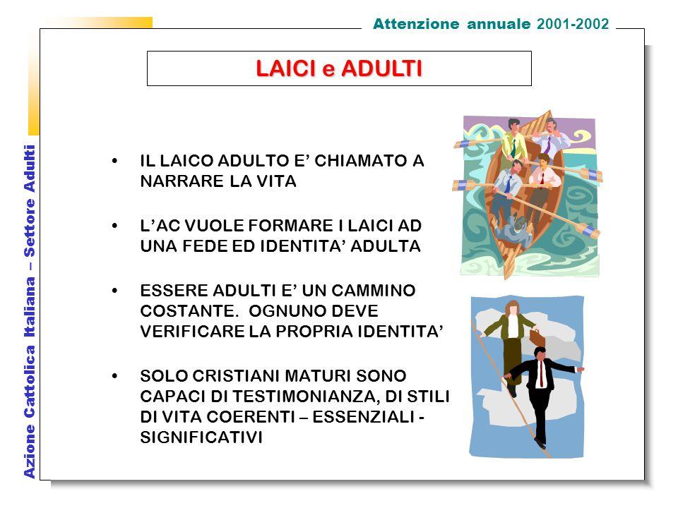 Azione Cattolica Italiana – Settore Adulti IL SOCIO ADULTO DI AC E' SOLLECITATO A VIVERE UNA FORMAZIONE ATTUALE E PERMANENTE Attuale VICINA ALLE VERE DOMANDE DI SENSO AI PROBLEMI DELLE PERSONE DI OGGI ATTENTA ALLE CONDIZIONI DI VITA PermanenteUN PROCESSO MAI CONCLUSO DI CRESCITA - CONVERSIONE – RISCOPERTA DELL'ESSERE DISCEPOLI DEL SIGNORE IN TUTTE LE STAGIONI DELLA VITA UNA FORMAZIONE ATTRAENTE – COINVOLGENTE – INTERESSANTE – UTILE – SIMPATICA MISSIONARIA VERSO CHI NON C'E' Attenzione annuale 2001-2002
