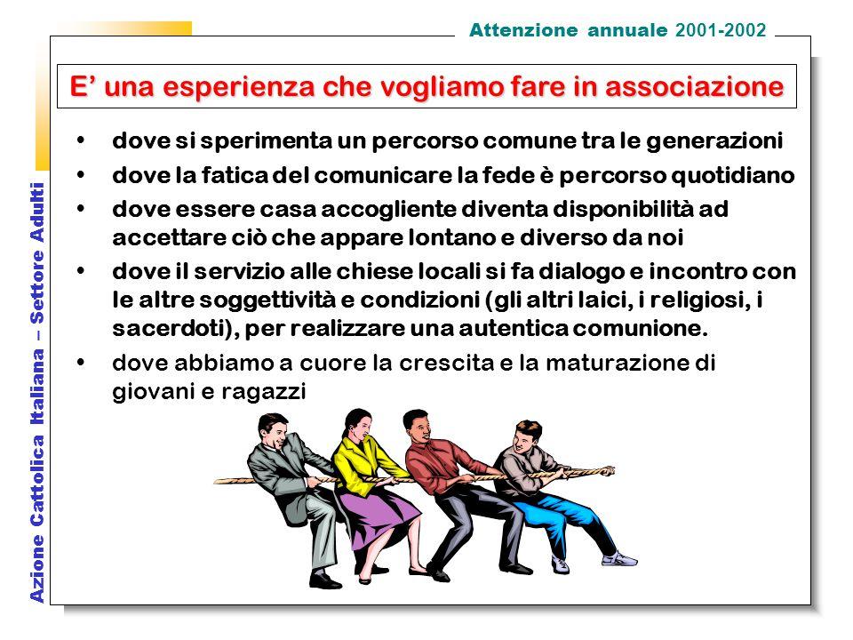 Azione Cattolica Italiana – Settore Adulti PARROCO FARE UN INCONTRO PREPARATORIO SOCI +SIMP.