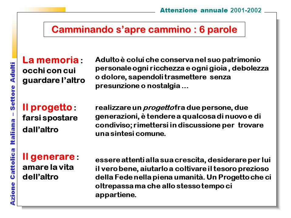 Azione Cattolica Italiana – Settore Adulti BUON CAMMINO ! Attenzione annuale 2001-2002
