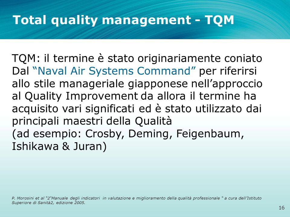 Total quality management - TQM 16 TQM: il termine è stato originariamente coniato Dal Naval Air Systems Command per riferirsi allo stile manageriale giapponese nell'approccio al Quality Improvement da allora il termine ha acquisito vari significati ed è stato utilizzato dai principali maestri della Qualità (ad esempio: Crosby, Deming, Feigenbaum, Ishikawa & Juran) P.