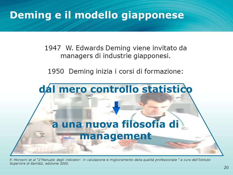 1947 W. Edwards Deming viene invitato da managers di industrie giapponesi.