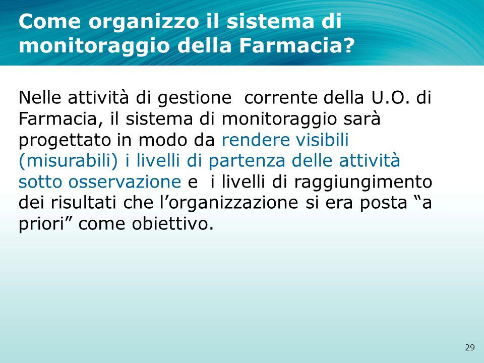 Come organizzo il sistema di monitoraggio della Farmacia? 29 Nelle attività di gestione corrente della U.O. di Farmacia, il sistema di monitoraggio sa