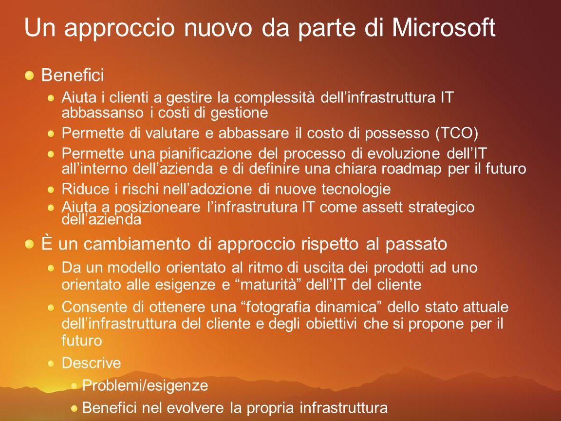 Un approccio nuovo da parte di Microsoft Benefici Aiuta i clienti a gestire la complessità dell'infrastruttura IT abbassanso i costi di gestione Permette di valutare e abbassare il costo di possesso (TCO) Permette una pianificazione del processo di evoluzione dell'IT all'interno dell'azienda e di definire una chiara roadmap per il futuro Riduce i rischi nell'adozione di nuove tecnologie Aiuta a posizioneare l'infrastrutura IT come assett strategico dell'azienda È un cambiamento di approccio rispetto al passato Da un modello orientato al ritmo di uscita dei prodotti ad uno orientato alle esigenze e maturità dell'IT del cliente Consente di ottenere una fotografia dinamica dello stato attuale dell'infrastruttura del cliente e degli obiettivi che si propone per il futuro Descrive Problemi/esigenze Benefici nel evolvere la propria infrastruttura