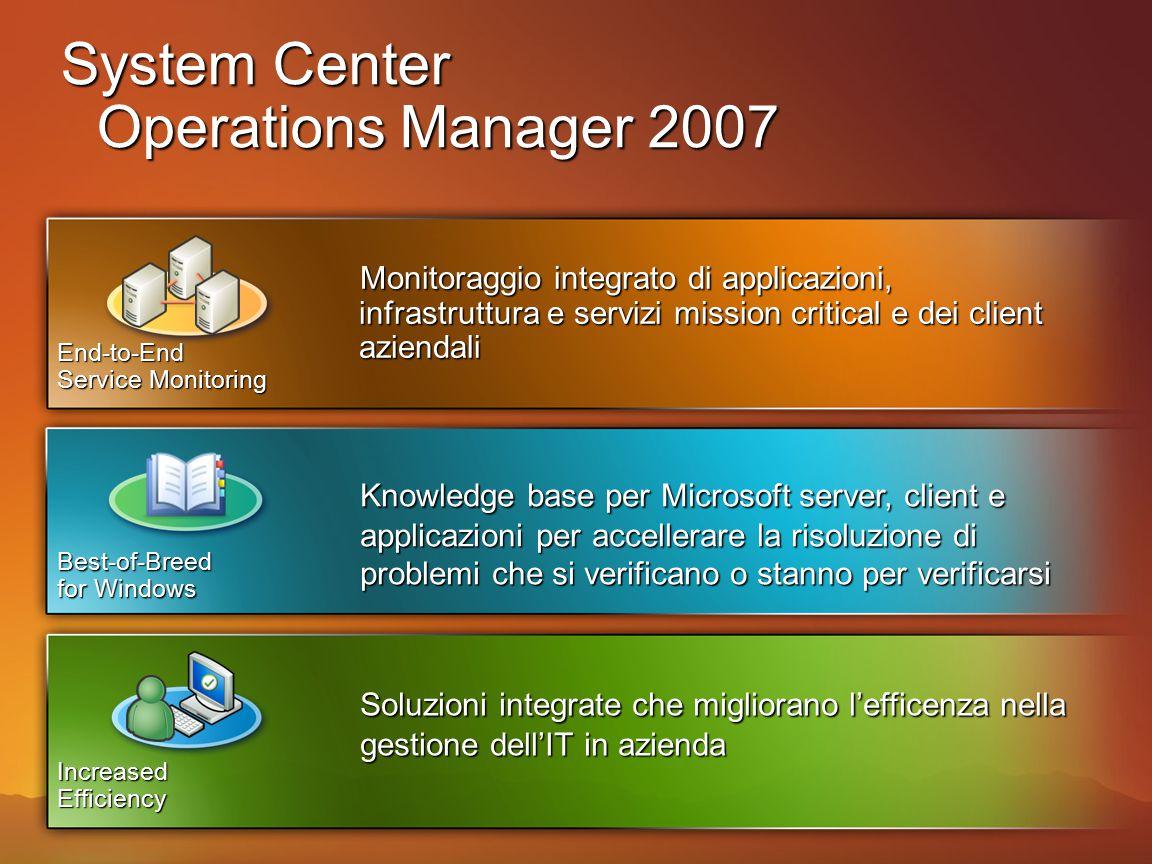 System Center Operations Manager 2007 Monitoraggio integrato di applicazioni, infrastruttura e servizi mission critical e dei client aziendali Monitoraggio integrato di applicazioni, infrastruttura e servizi mission critical e dei client aziendali Knowledge base per Microsoft server, client e applicazioni per accellerare la risoluzione di problemi che si verificano o stanno per verificarsi Knowledge base per Microsoft server, client e applicazioni per accellerare la risoluzione di problemi che si verificano o stanno per verificarsi Soluzioni integrate che migliorano l'efficenza nella gestione dell'IT in azienda Soluzioni integrate che migliorano l'efficenza nella gestione dell'IT in azienda Increased Efficiency Best-of-Breed for Windows End-to-End Service Monitoring