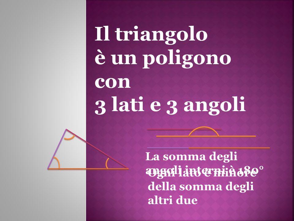 Il triangolo è un poligono con 3 lati e 3 angoli Ogni lato è minore della somma degli altri due La somma degli angoli interni è 180°