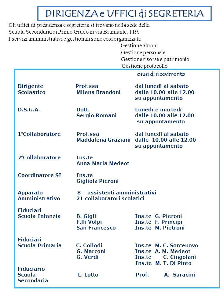 Gli uffici di presidenza e segreteria si trovano nella sede della Scuola Secondaria di Primo Grado in via Bramante, 119. I servizi amministrativi e ge