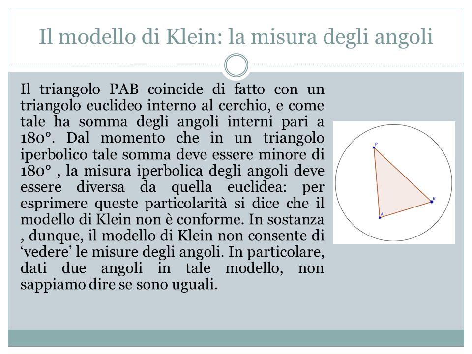 Il modello di Klein: la misura degli angoli Il triangolo PAB coincide di fatto con un triangolo euclideo interno al cerchio, e come tale ha somma degl