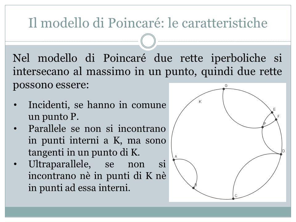 Il modello di Poincaré: le caratteristiche Nel modello di Poincaré due rette iperboliche si intersecano al massimo in un punto, quindi due rette posso