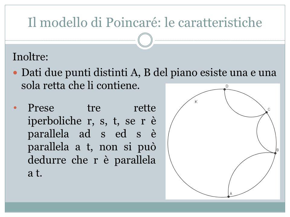 Il modello di Poincaré: le caratteristiche Inoltre: Dati due punti distinti A, B del piano esiste una e una sola retta che li contiene. Prese tre rett