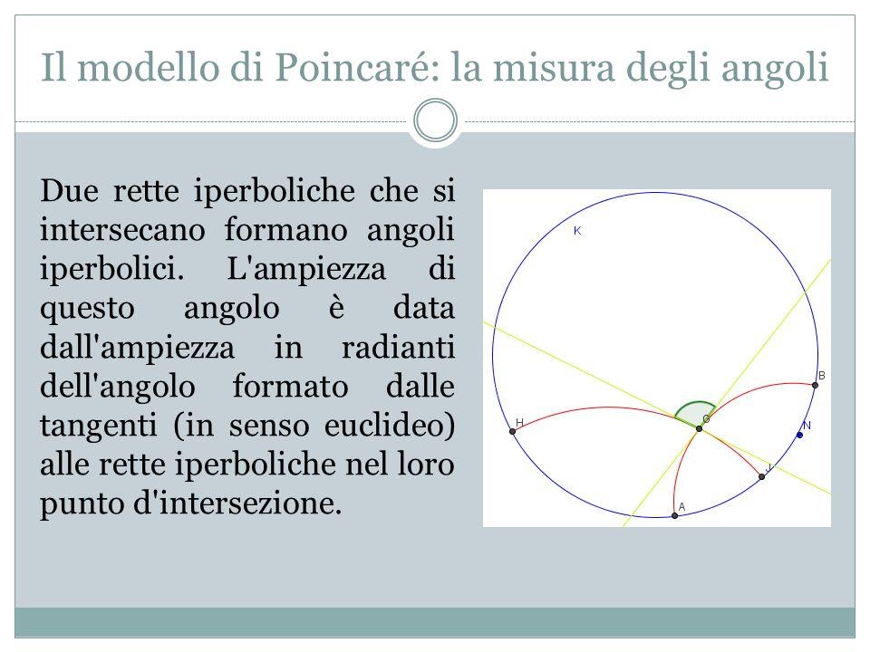 Il modello di Poincaré: la misura degli angoli Due rette iperboliche che si intersecano formano angoli iperbolici. L'ampiezza di questo angolo è data