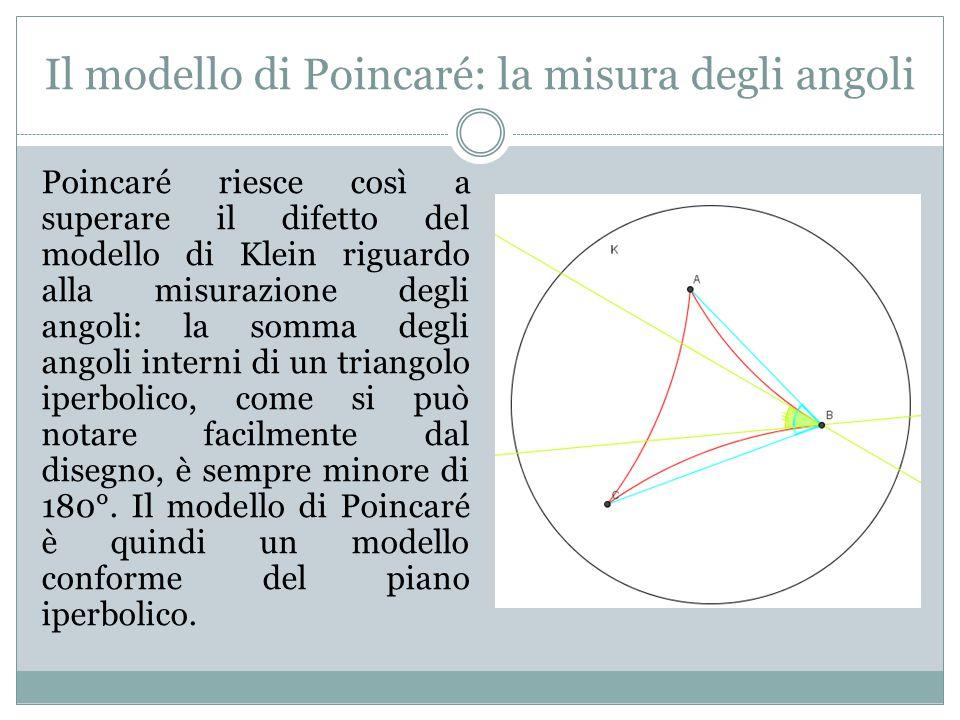 Il modello di Poincaré: la misura degli angoli Poincaré riesce così a superare il difetto del modello di Klein riguardo alla misurazione degli angoli: