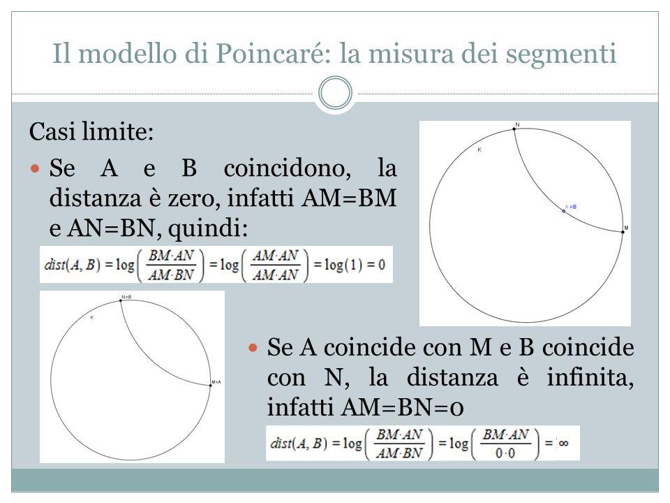 Il modello di Poincaré: la misura dei segmenti Casi limite: Se A e B coincidono, la distanza è zero, infatti AM=BM e AN=BN, quindi: Se A coincide con