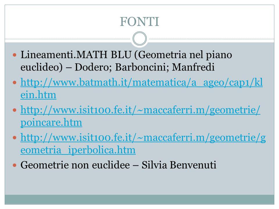 FONTI Lineamenti.MATH BLU (Geometria nel piano euclideo) – Dodero; Barboncini; Manfredi http://www.batmath.it/matematica/a_ageo/cap1/kl ein.htm http:/