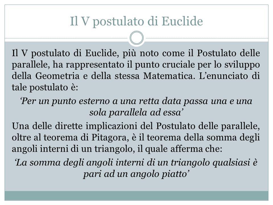 Il V postulato di Euclide Il V postulato di Euclide, più noto come il Postulato delle parallele, ha rappresentato il punto cruciale per lo sviluppo de