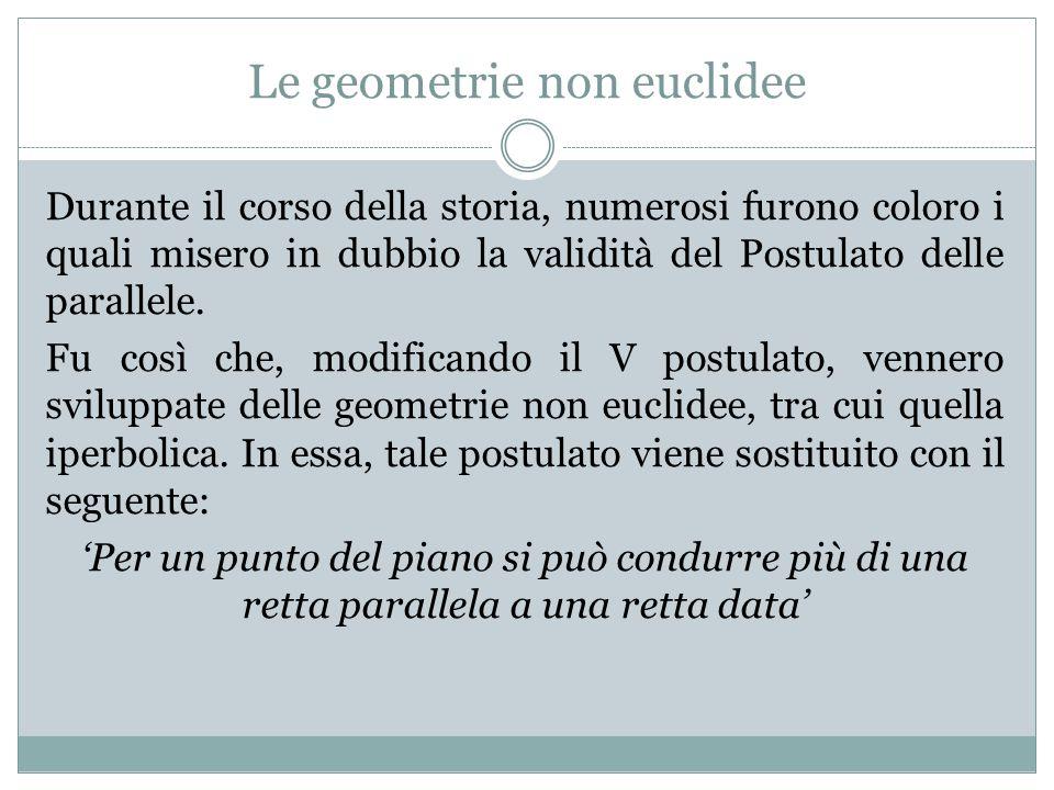 Le geometrie non euclidee Durante il corso della storia, numerosi furono coloro i quali misero in dubbio la validità del Postulato delle parallele. Fu