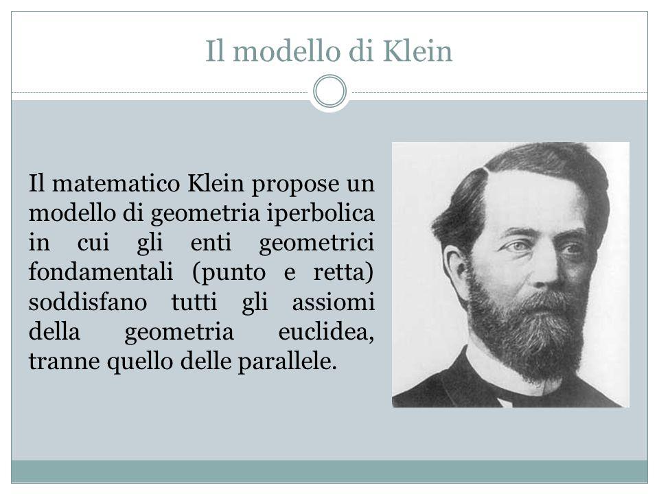 Il modello di Klein Il matematico Klein propose un modello di geometria iperbolica in cui gli enti geometrici fondamentali (punto e retta) soddisfano