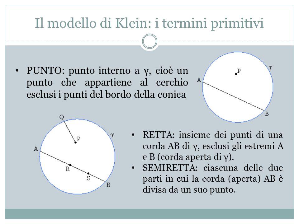 Il modello di Klein: i termini primitivi PUNTO: punto interno a γ, cioè un punto che appartiene al cerchio esclusi i punti del bordo della conica RETT