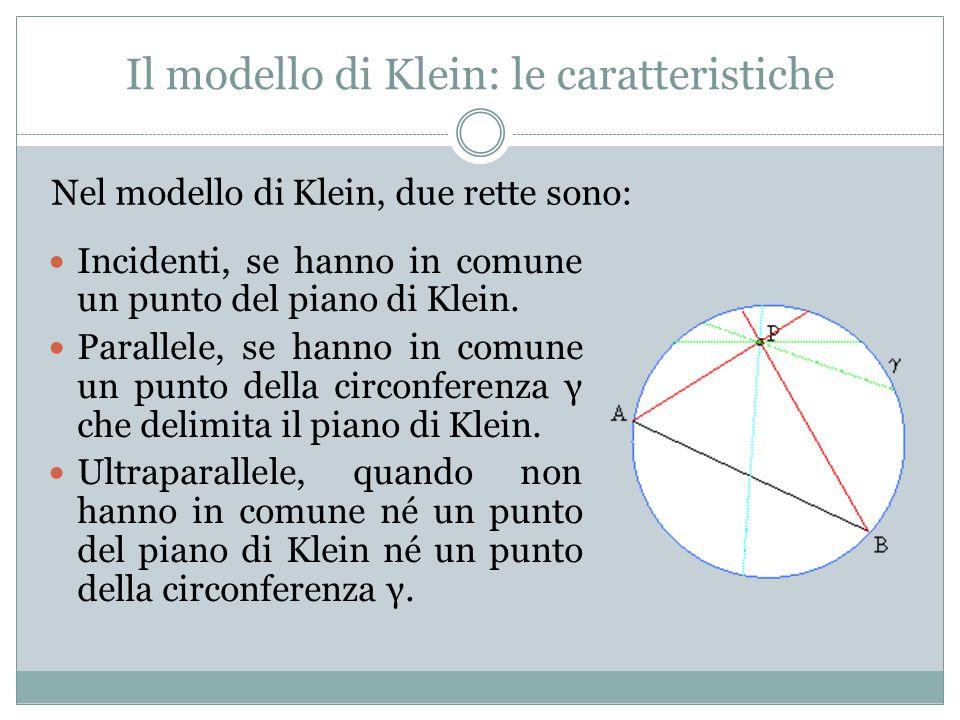 Il modello di Klein: le caratteristiche Incidenti, se hanno in comune un punto del piano di Klein. Parallele, se hanno in comune un punto della circon