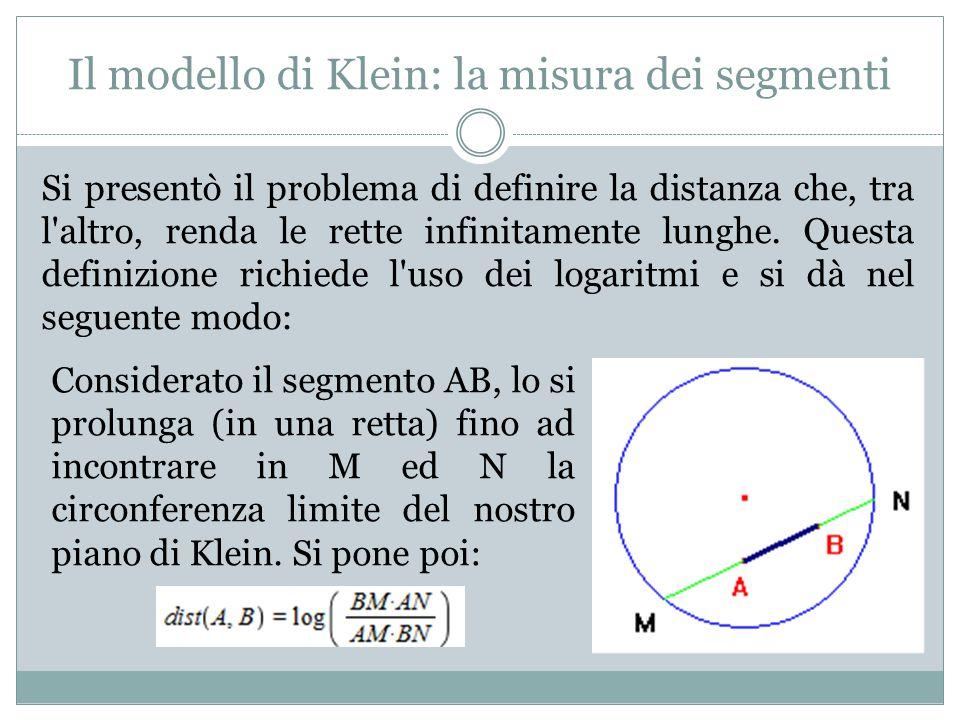 Il modello di Klein: la misura dei segmenti Casi limite: Se A e B coincidono, la distanza è zero, infatti AM=BM e AN=BN, quindi: Se A coincide con M e B coincide con N, la distanza è infinita, infatti AM=BN=0