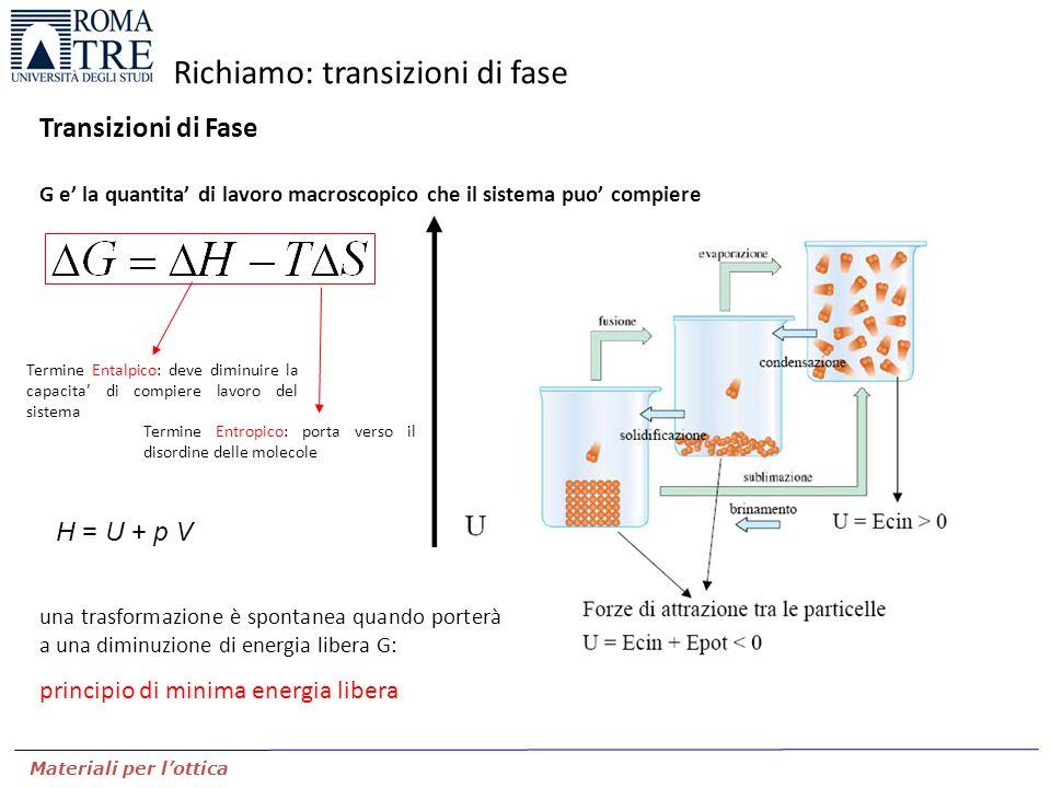 Materiali per l'ottica Transizioni di Fase G e' la quantita' di lavoro macroscopico che il sistema puo' compiere Termine Entalpico: deve diminuire la