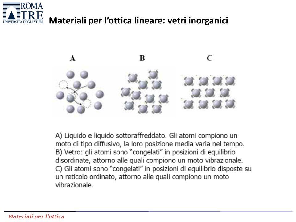 Materiali per l'ottica Materiali per l'ottica lineare: vetri inorganici