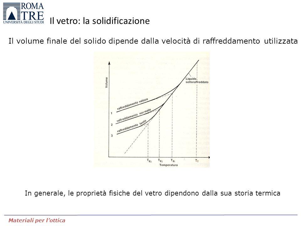 Materiali per l'ottica Il vetro: la solidificazione Il volume finale del solido dipende dalla velocità di raffreddamento utilizzata In generale, le pr