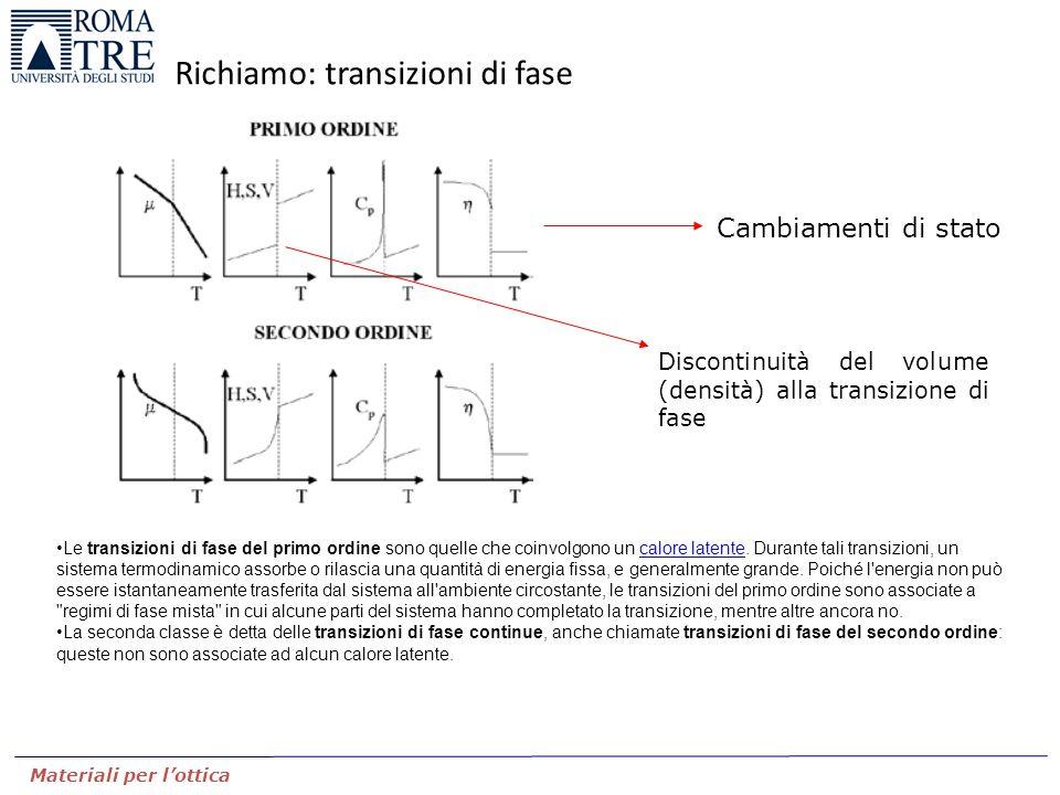 Materiali per l'ottica Cambiamenti di stato Discontinuità del volume (densità) alla transizione di fase Richiamo: transizioni di fase Le transizioni d