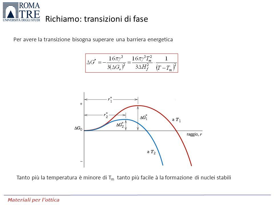 Materiali per l'ottica Richiamo: transizioni di fase Per avere la transizione bisogna superare una barriera energetica Tanto più la temperatura è mino