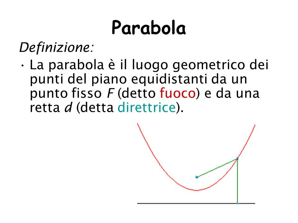 Parabola Definizione: La parabola è il luogo geometrico dei punti del piano equidistanti da un punto fisso F (detto fuoco) e da una retta d (detta dir