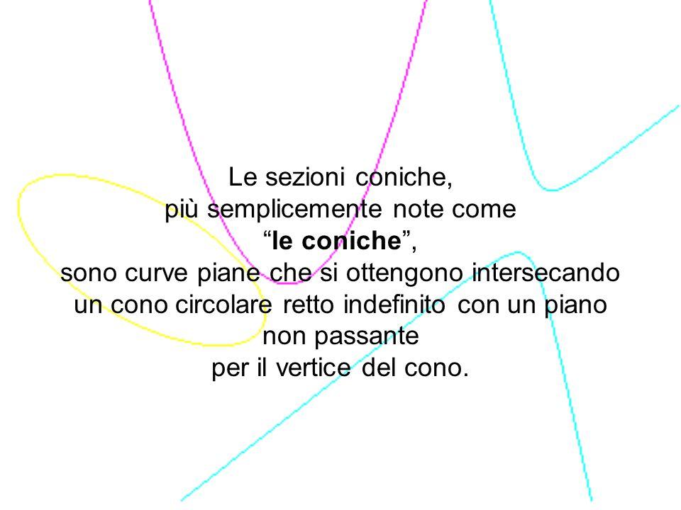 """Le sezioni coniche, più semplicemente note come """"le coniche"""", sono curve piane che si ottengono intersecando un cono circolare retto indefinito con un"""